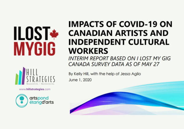 COVID19 Impact Research