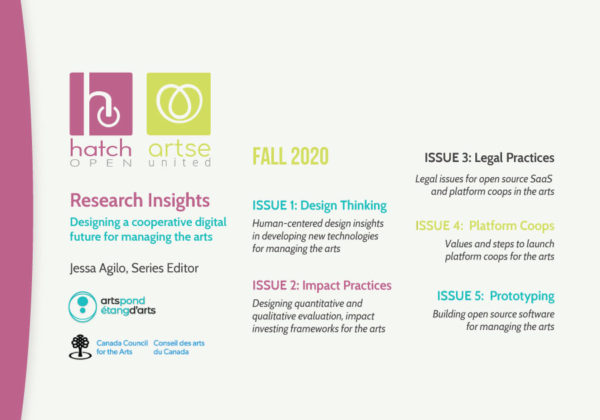 Research Insights Series